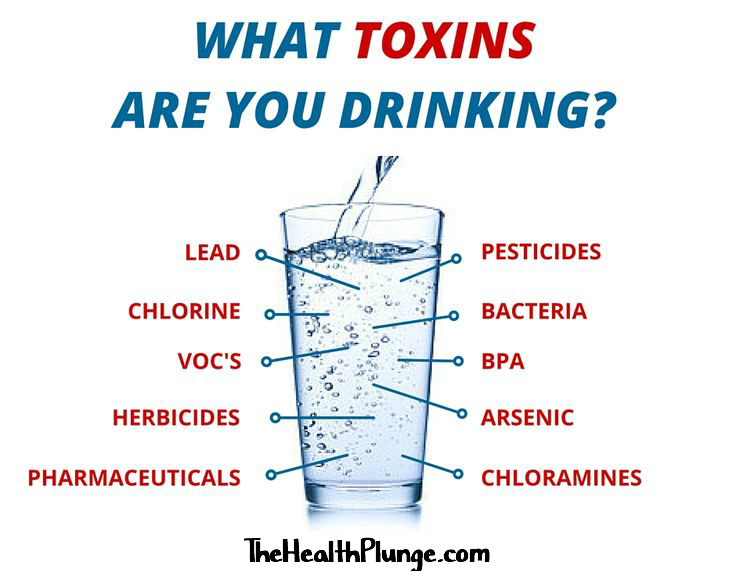Voc Drinking Water Limits